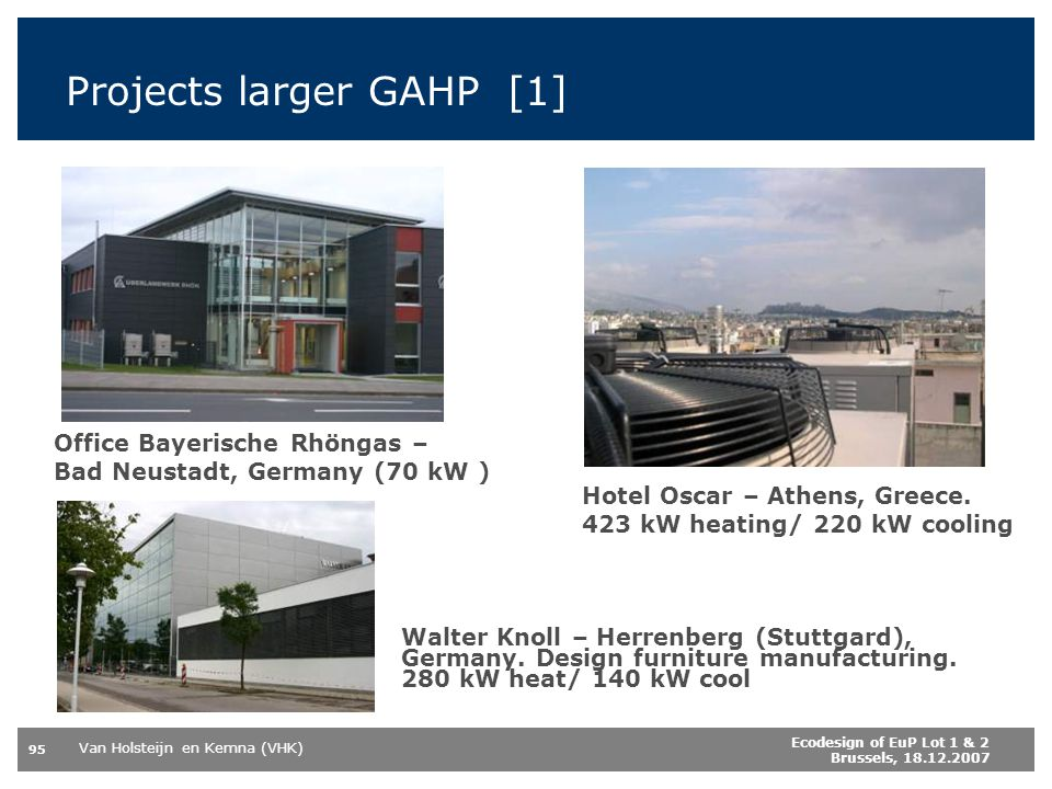 Projects larger GAHP [1]